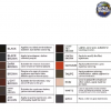 Biomaser Microblading Pigment 2